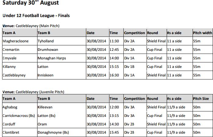 U12 Finals Day – Saturday 30th August
