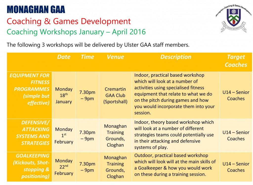 Ulster GAA Coaching Workshops