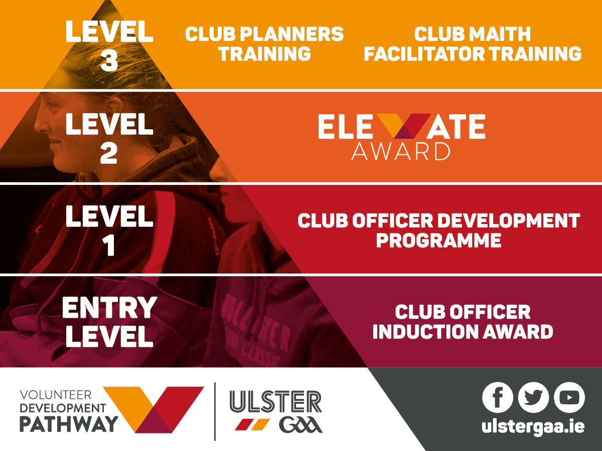 "Volunteer ""Elevate"" Award Opportunity"