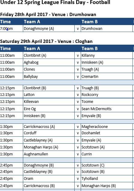 Gerry's Prepared Veg U12 Spring League Finals