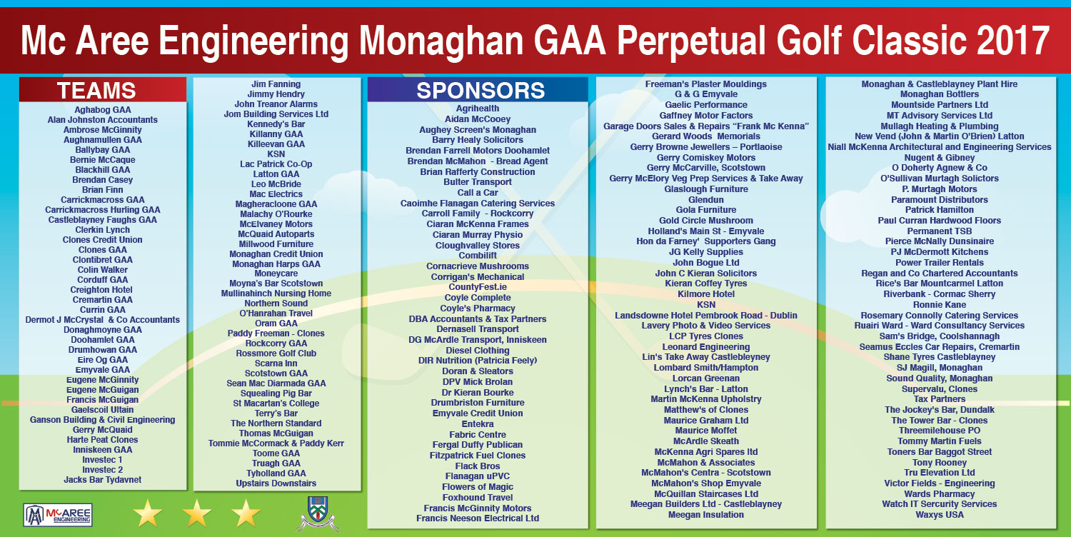 Monaghan GAA in association with McAree Engineering Golf Classic 2017 – a great success