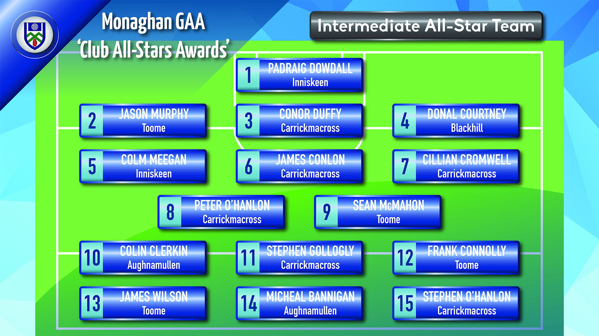 Monaghan Club All Stars this Friday